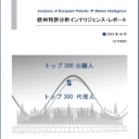 欧州特許分析インテリジェンス・レポート